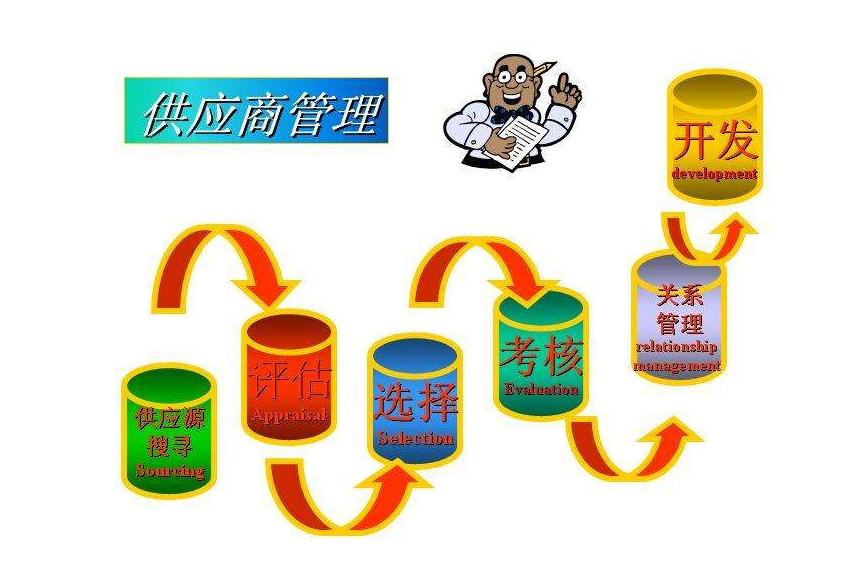 供应商选择的十个原则